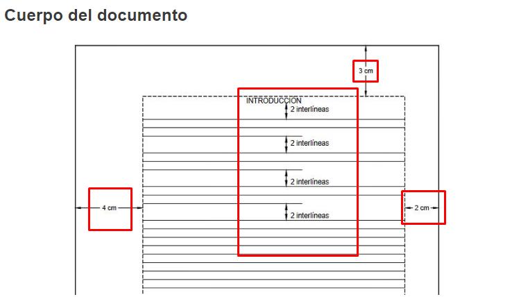 Normas ICONTEC trabajos escritos