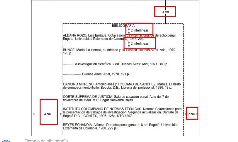Trabajos escritos ICONTEC