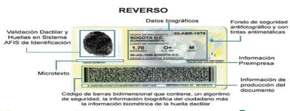 Verificar una cédula de identidad